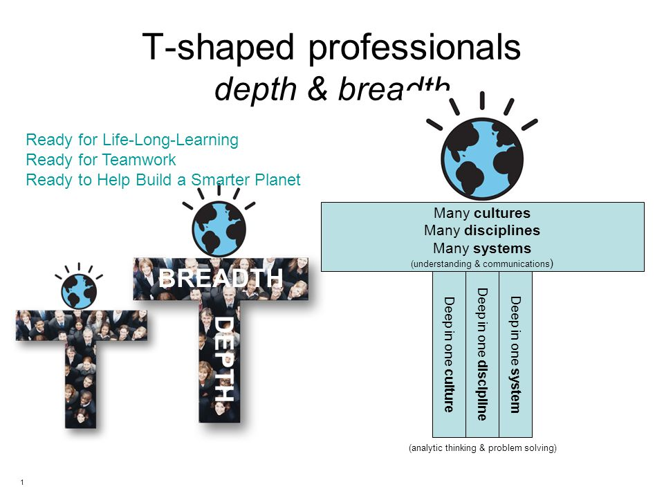 T-shaped professionals depth & breadth