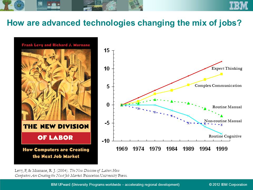 How are advanced technologies changing the mix of jobs