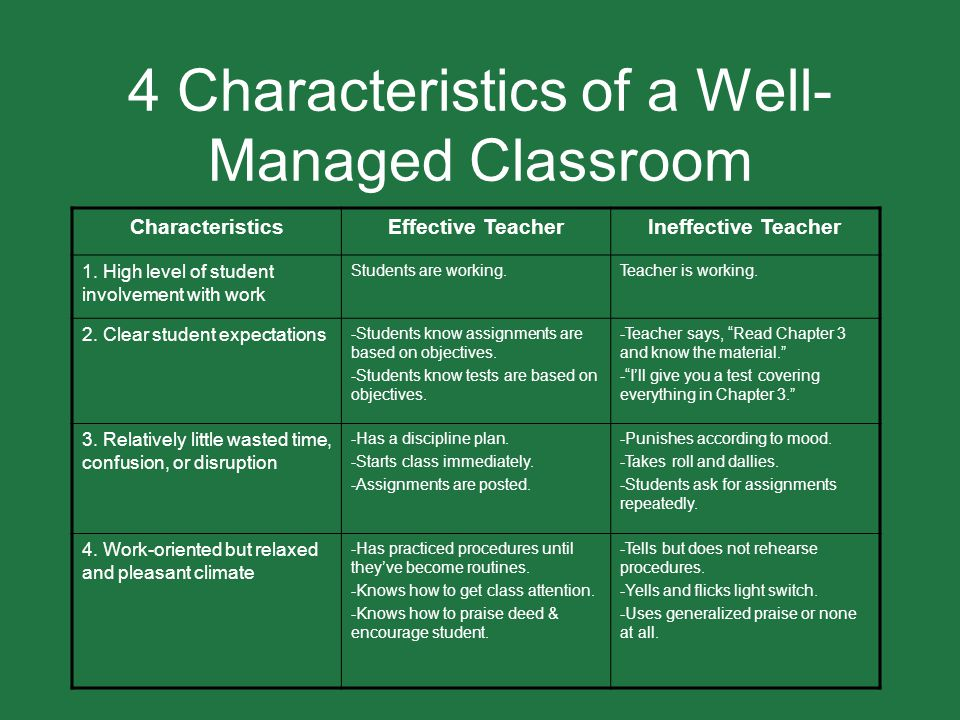 4 Characteristics of a Well-Managed Classroom