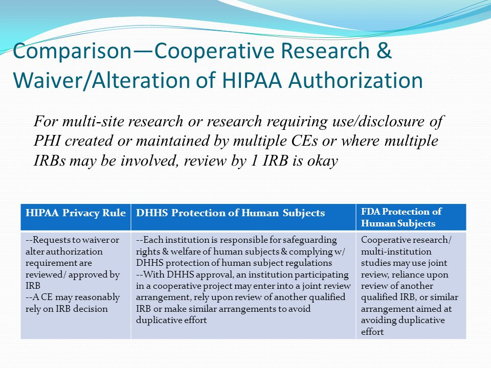 Comparison—Cooperative Research & Waiver/Alteration of HIPAA Authorization
