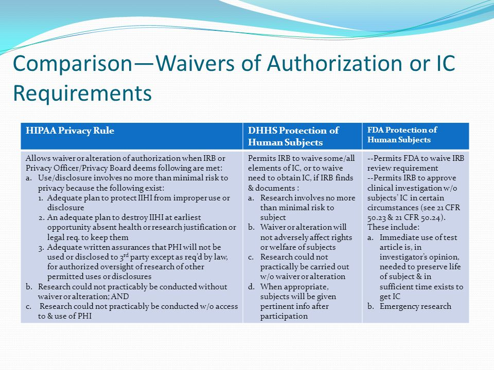 Comparison—Waivers of Authorization or IC Requirements