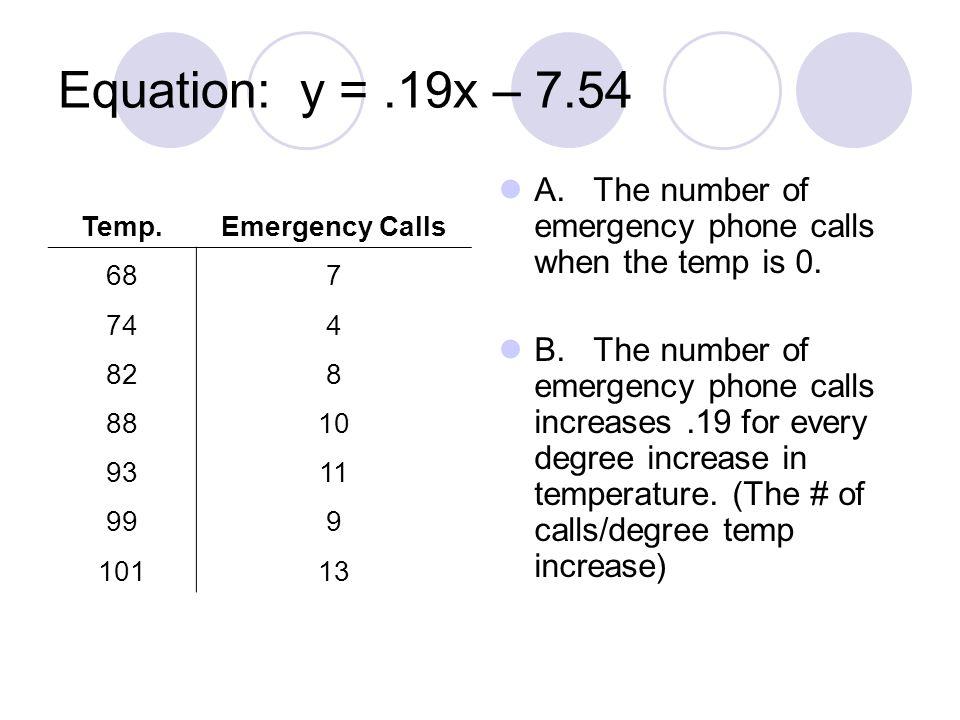 Equation: y = .19x – 7.54 Temp. Emergency Calls. 68. 7. 74. 4. 82. 8. 88. 10. 93. 11. 99.