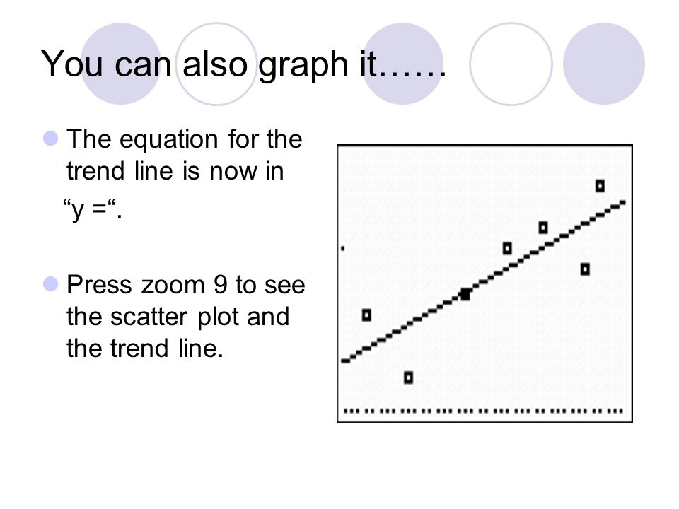 You can also graph it…… The equation for the trend line is now in