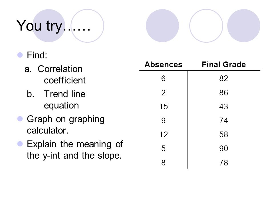 You try…… Find: a. Correlation coefficient b. Trend line equation
