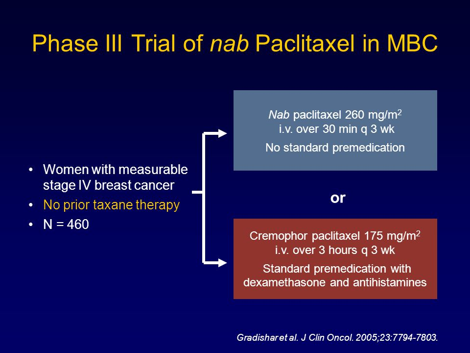 Phase III Trial of nab Paclitaxel in MBC