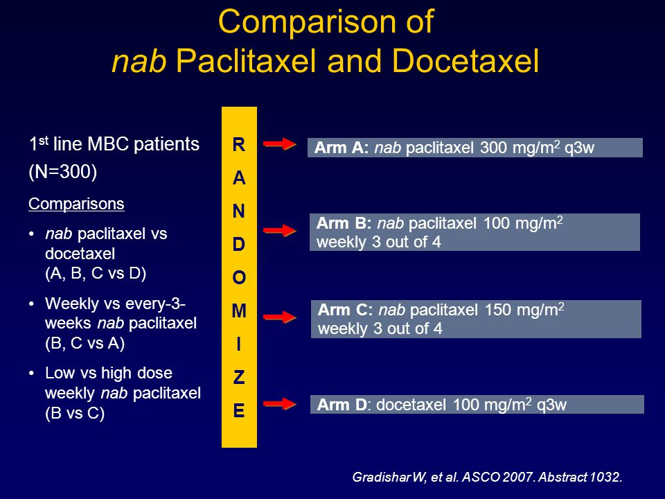 Comparison of nab Paclitaxel and Docetaxel