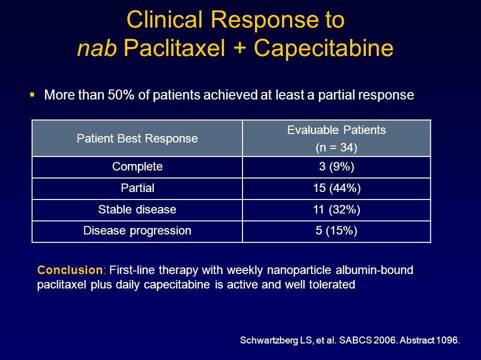 Clinical Response to nab Paclitaxel + Capecitabine