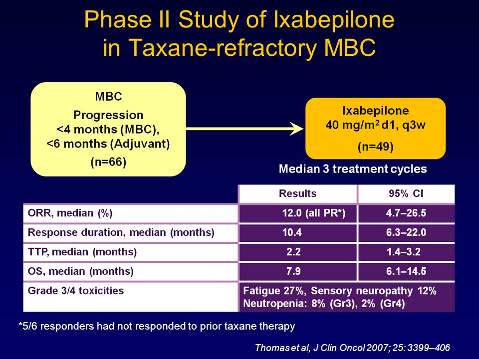 Phase II Study of Ixabepilone in Taxane-refractory MBC