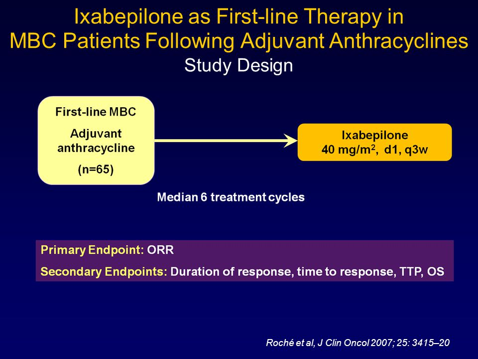 Ixabepilone as First-line Therapy in MBC Patients Following Adjuvant Anthracyclines Study Design