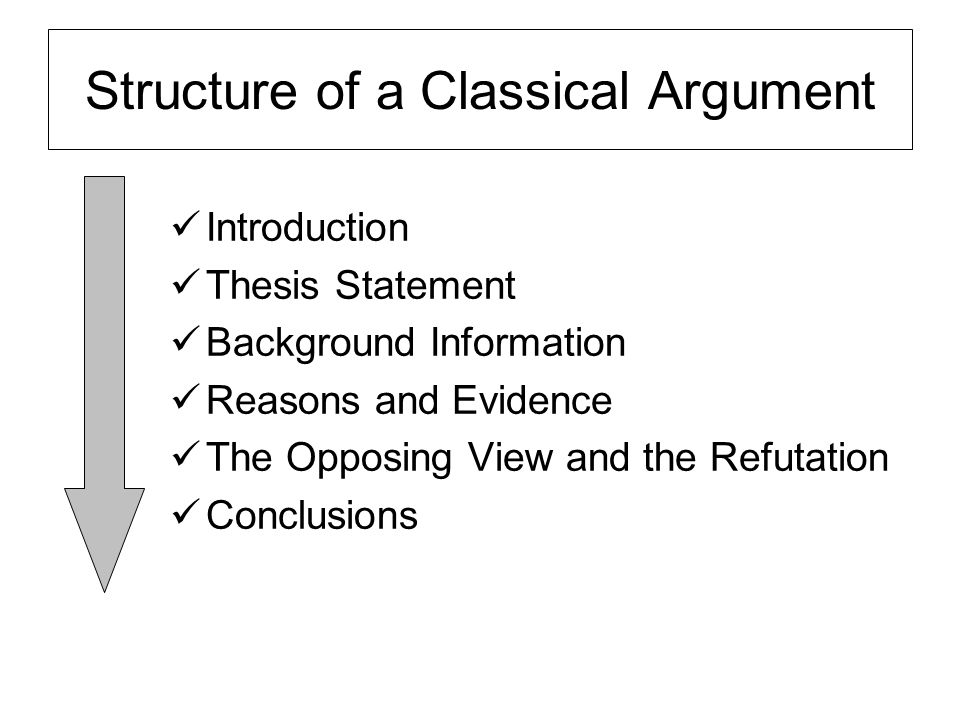 Structure of a Classical Argument