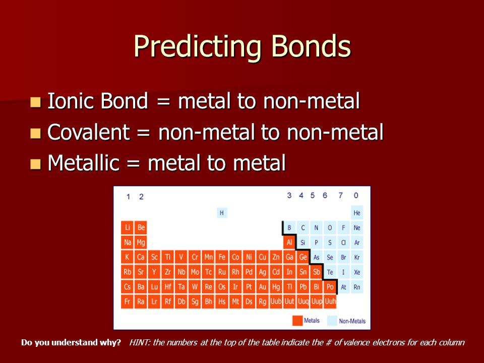 Predicting Bonds Ionic Bond = metal to non-metal