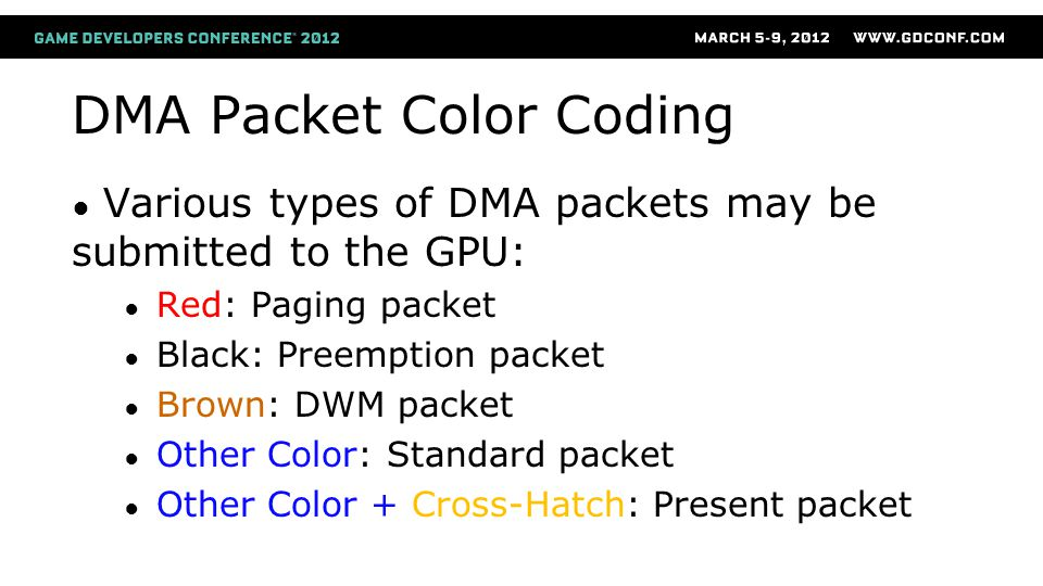 DMA Packet Color Coding