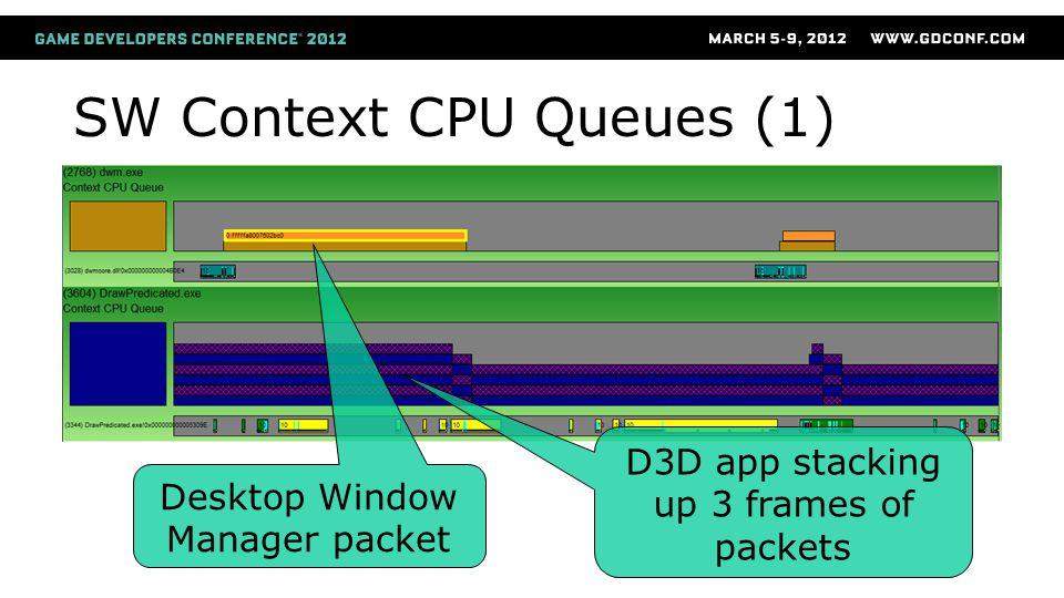 SW Context CPU Queues (1)