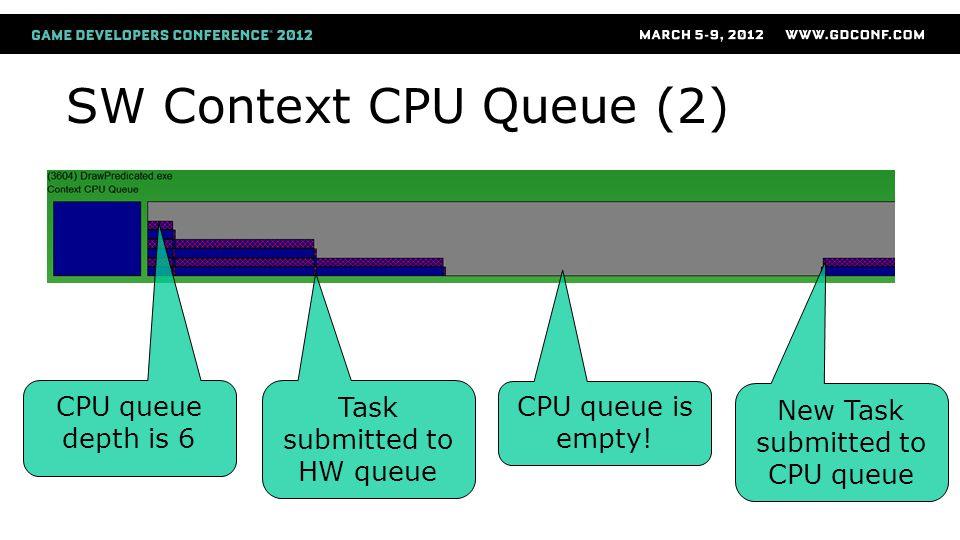 SW Context CPU Queue (2) CPU queue depth is 6