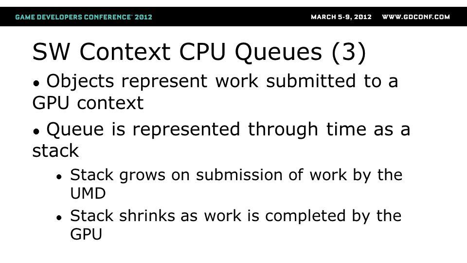 SW Context CPU Queues (3)
