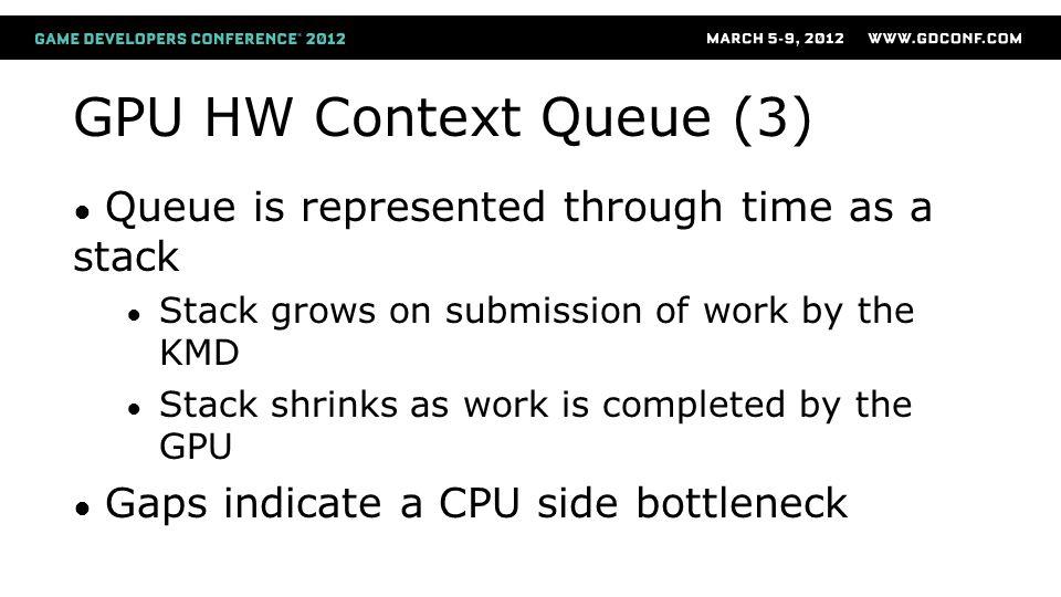 GPU HW Context Queue (3) Queue is represented through time as a stack