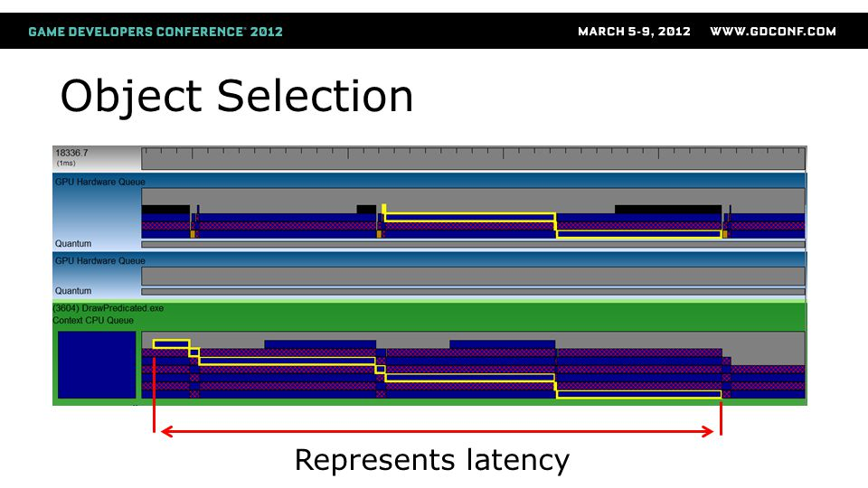 Object Selection Represents latency
