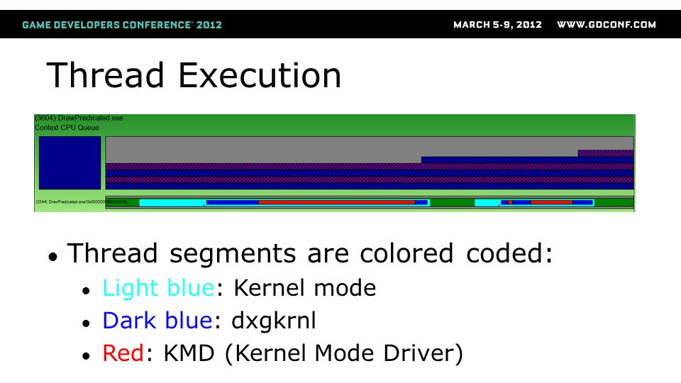 Thread Execution Thread segments are colored coded: