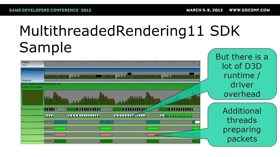 MultithreadedRendering11 SDK Sample