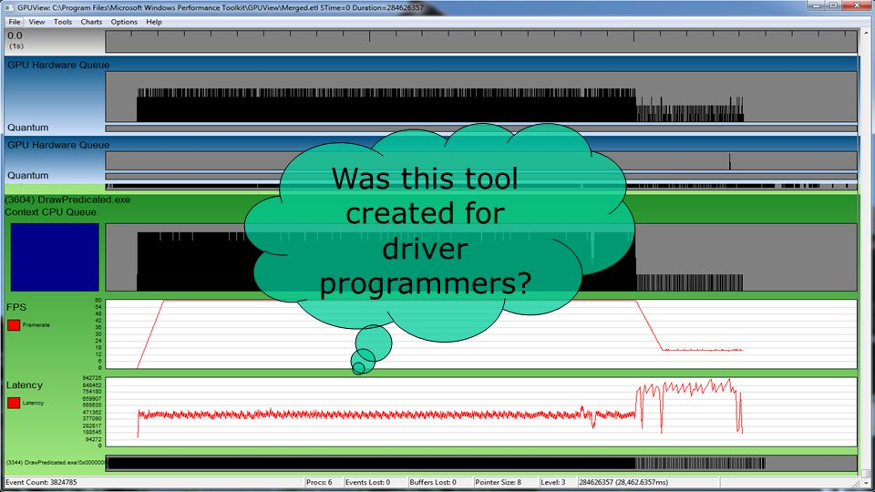 Was this tool created for driver programmers