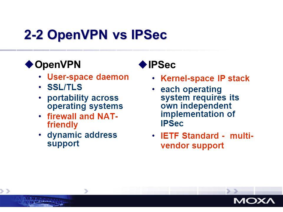 2-2 OpenVPN vs IPSec OpenVPN IPSec User-space daemon SSL/TLS