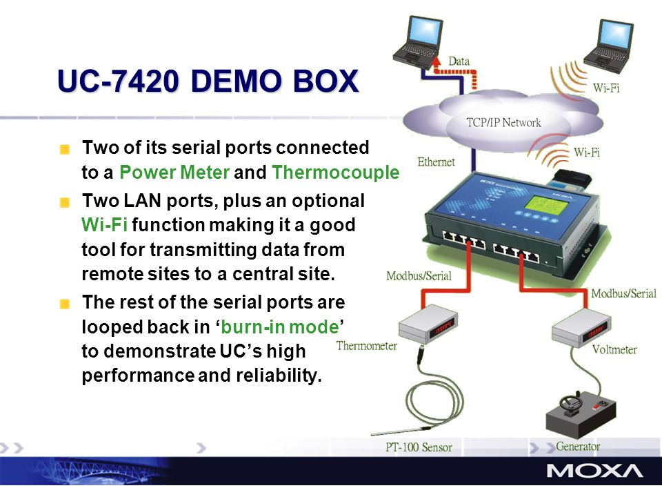 UC-7420 DEMO BOX Two of its serial ports connected to a Power Meter and Thermocouple.