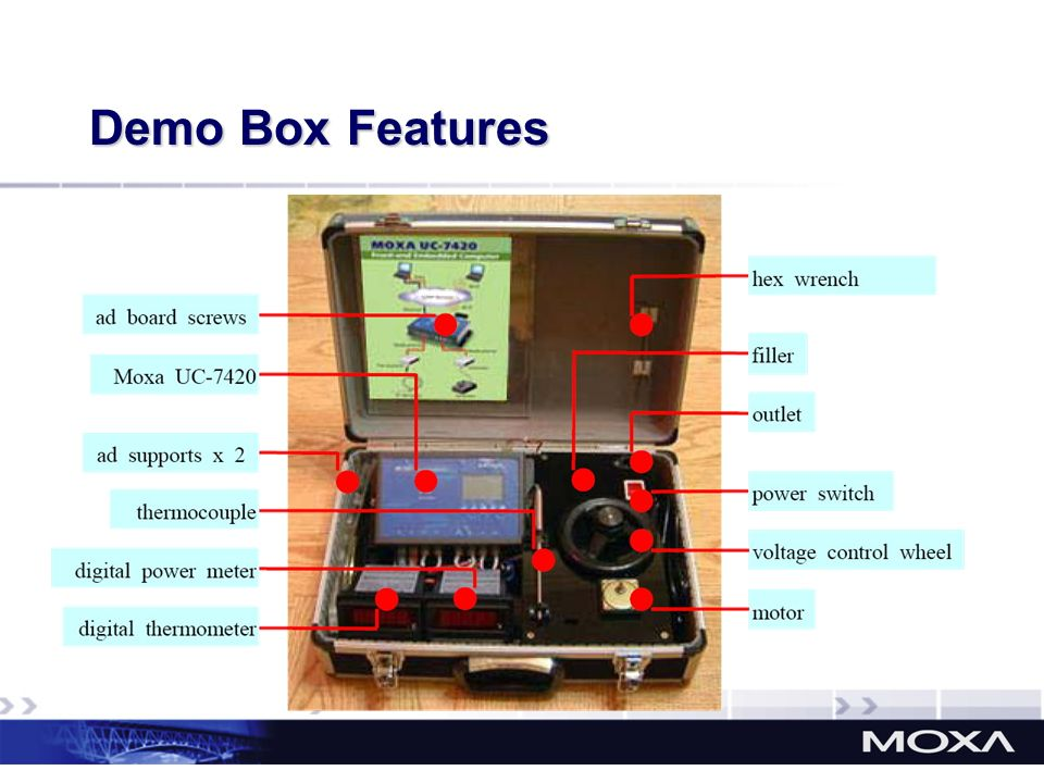 Demo Box Features