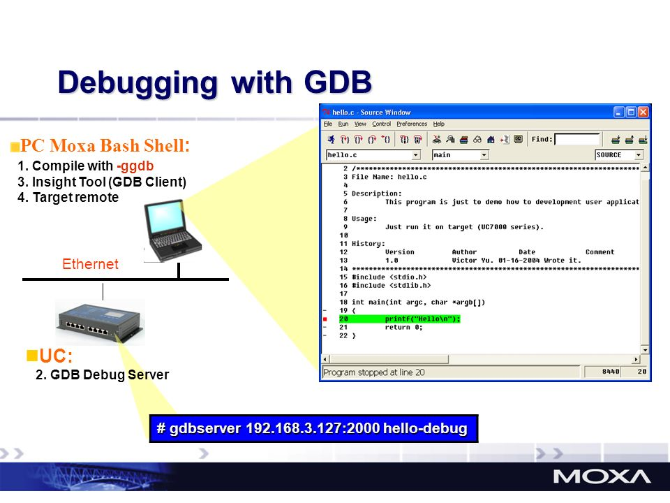 Debugging with GDB PC Moxa Bash Shell: UC: