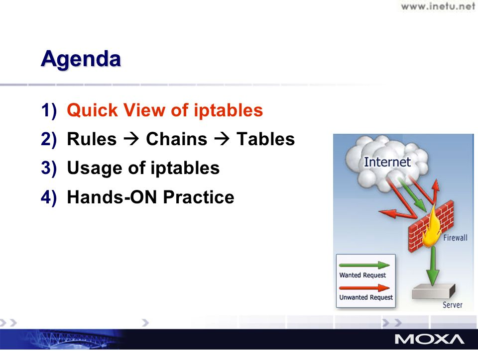 Agenda Quick View of iptables Rules  Chains  Tables