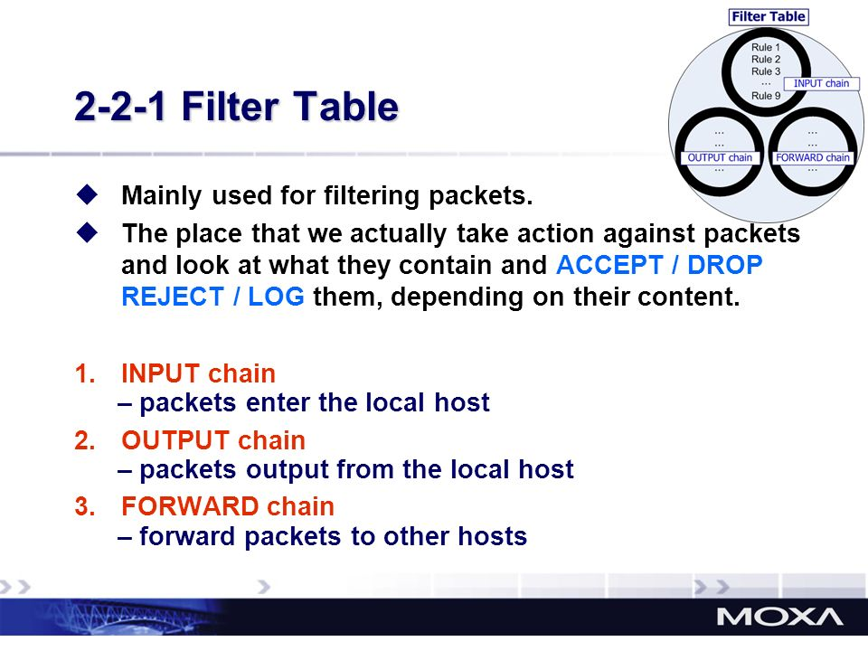2-2-1 Filter Table Mainly used for filtering packets.