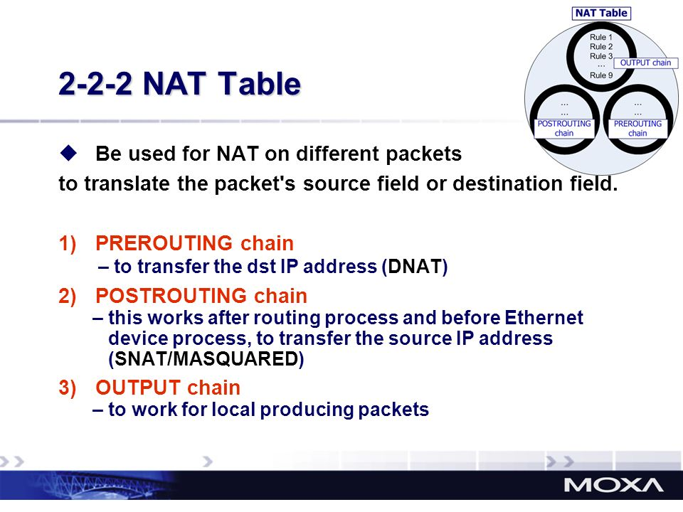 2-2-2 NAT Table Be used for NAT on different packets
