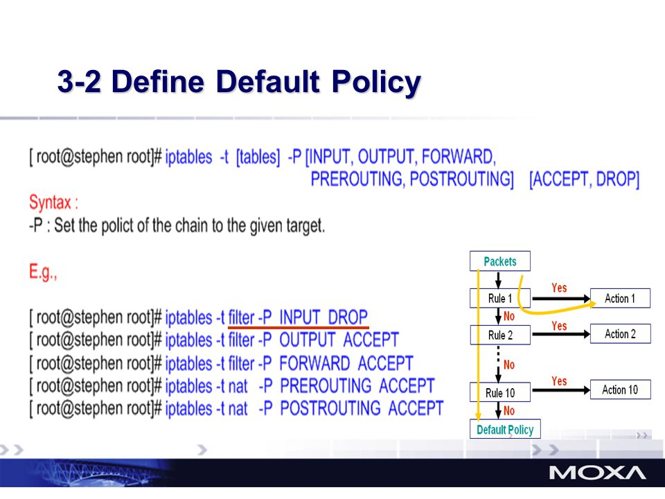 3-2 Define Default Policy