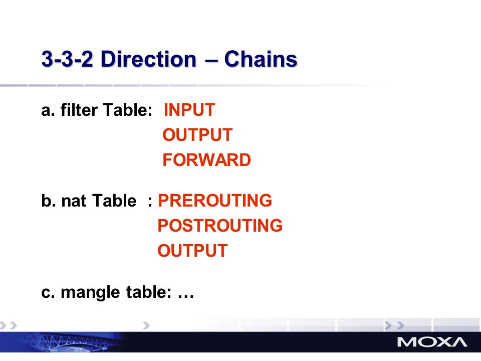 3-3-2 Direction – Chains a. filter Table: INPUT OUTPUT FORWARD