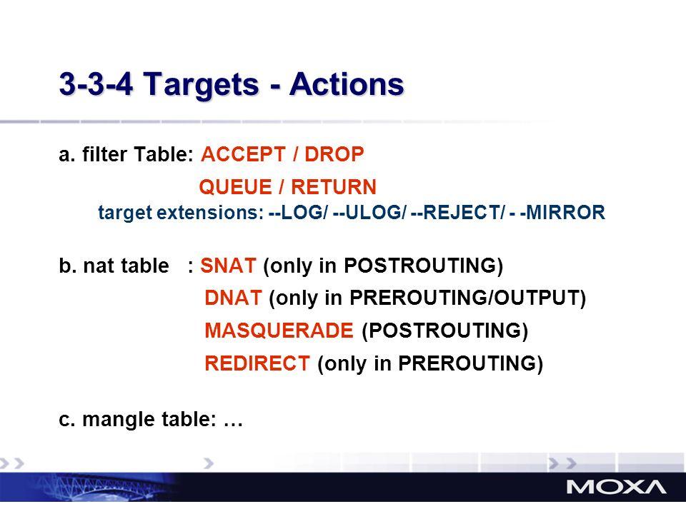 3-3-4 Targets - Actions a. filter Table: ACCEPT / DROP QUEUE / RETURN