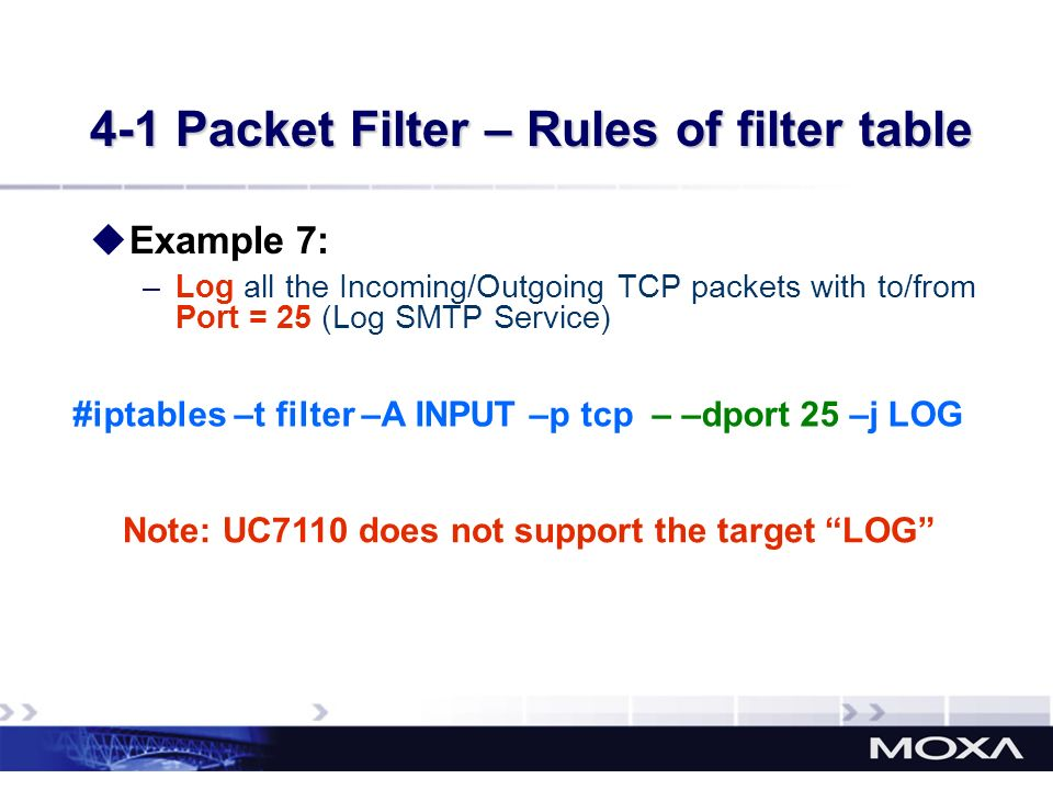 4-1 Packet Filter – Rules of filter table