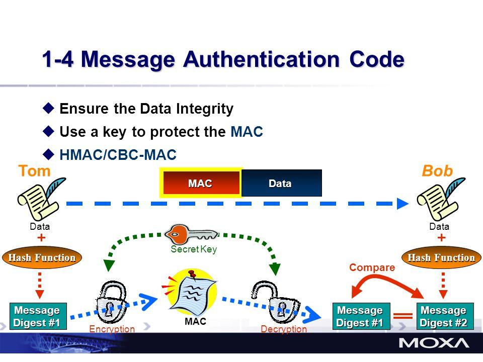 1-4 Message Authentication Code