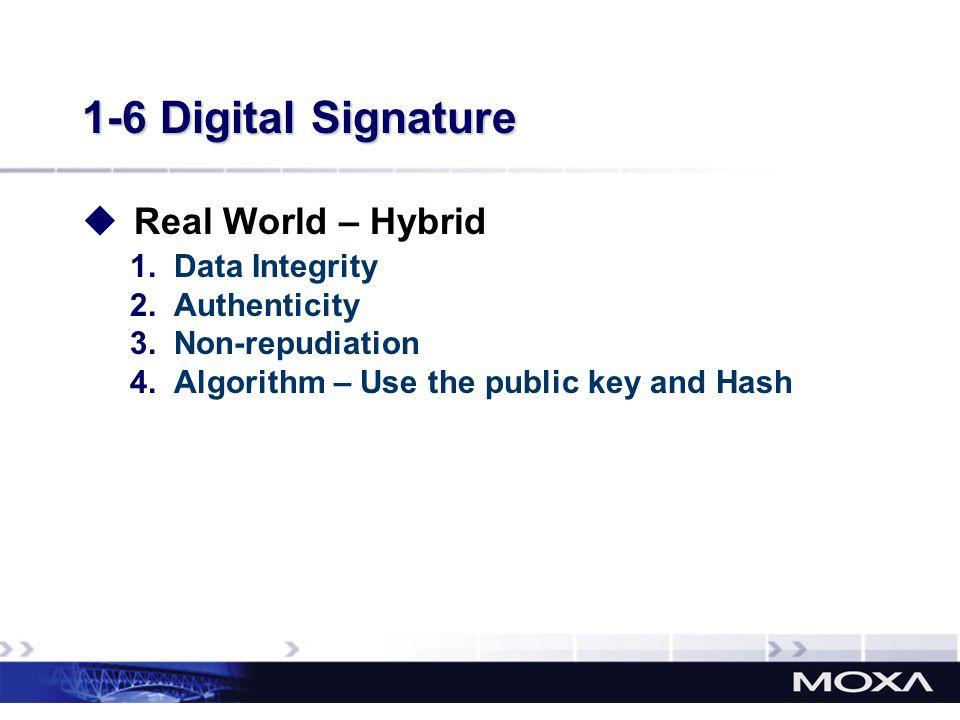 1-6 Digital Signature Real World – Hybrid Data Integrity Authenticity