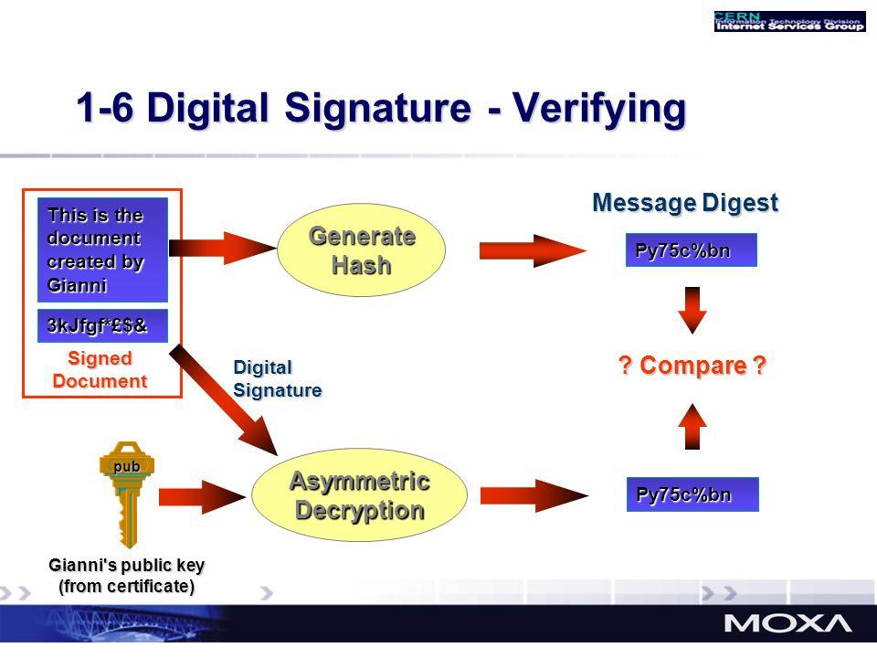 1-6 Digital Signature - Verifying