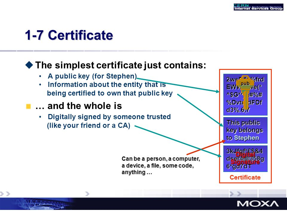 1-7 Certificate The simplest certificate just contains: