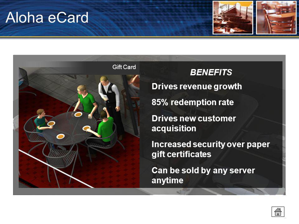 Aloha eCard BENEFITS Drives revenue growth 85% redemption rate