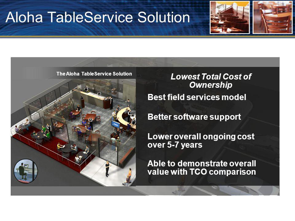 Aloha TableService Solution