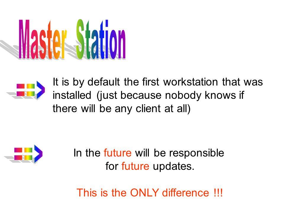 Master Station ==> ==>