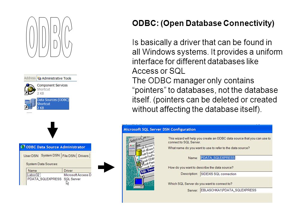 ODBC ODBC: (Open Database Connectivity)