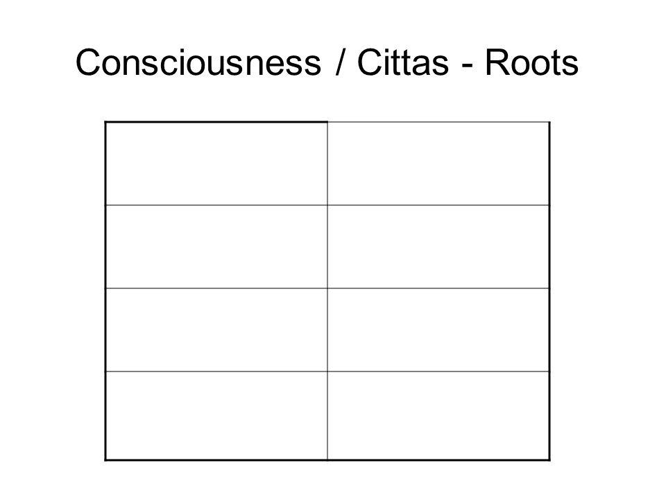 Consciousness / Cittas - Roots