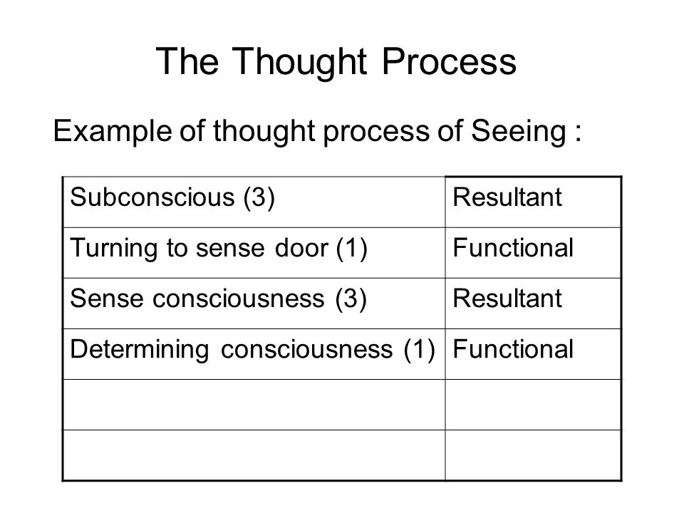 Example of thought process of Seeing :