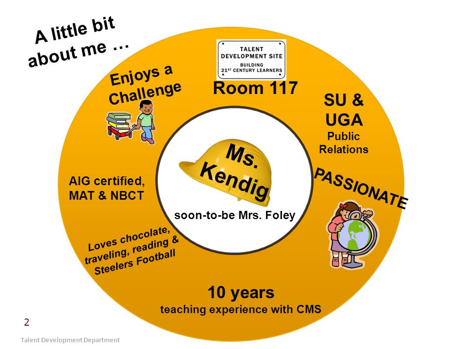 Ms. Kendig A little bit about me … Room 117 SU & UGA 10 years