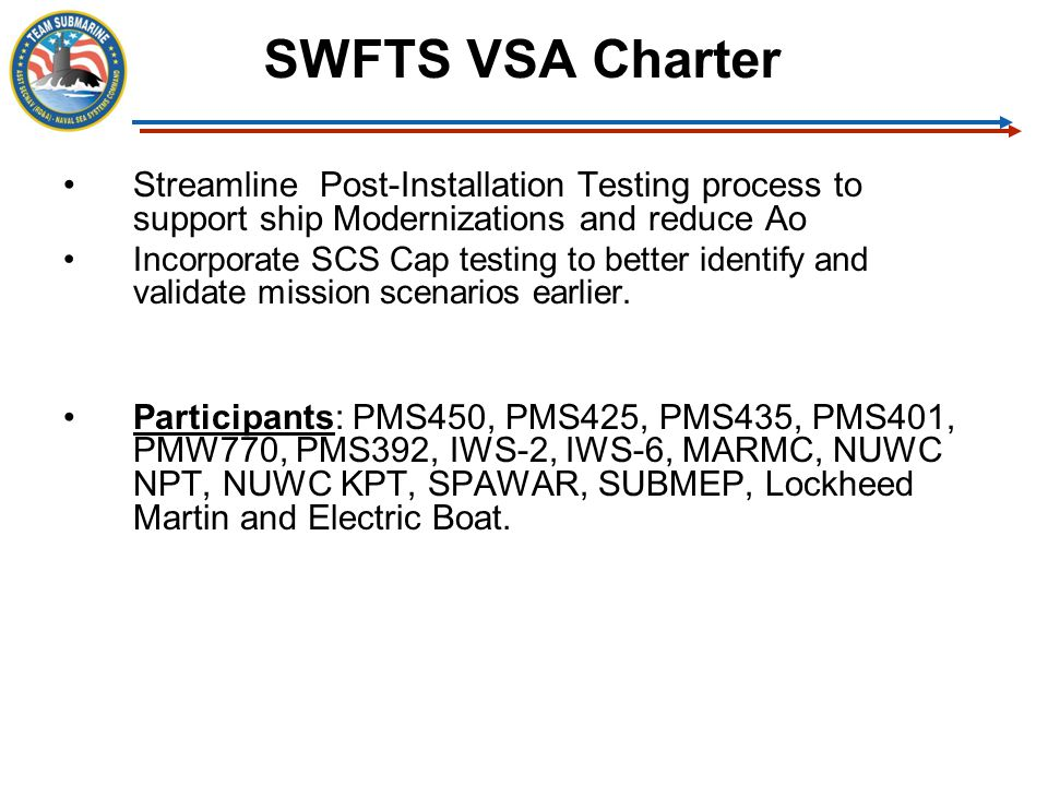 SWFTS VSA Charter Streamline Post-Installation Testing process to support ship Modernizations and reduce Ao.