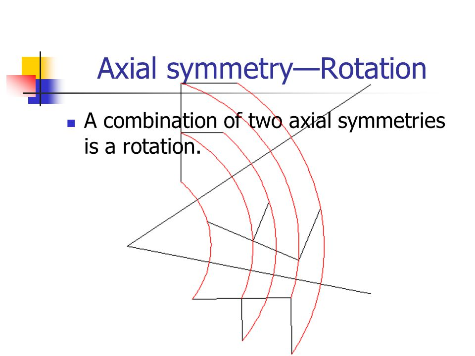 Axial symmetry—Rotation