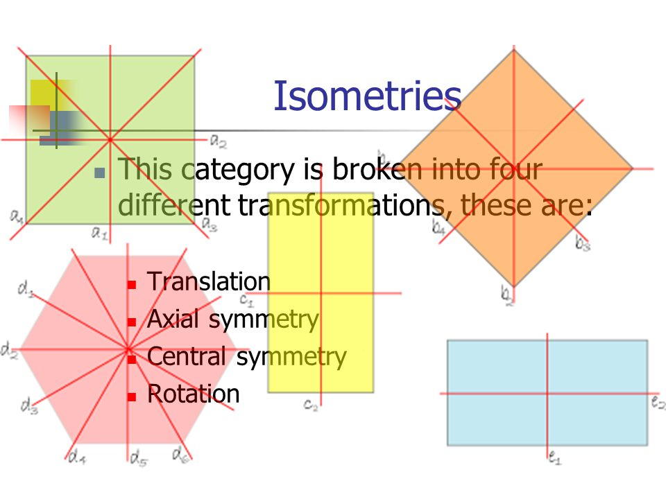 Isometries This category is broken into four different transformations, these are: Translation. Axial symmetry.