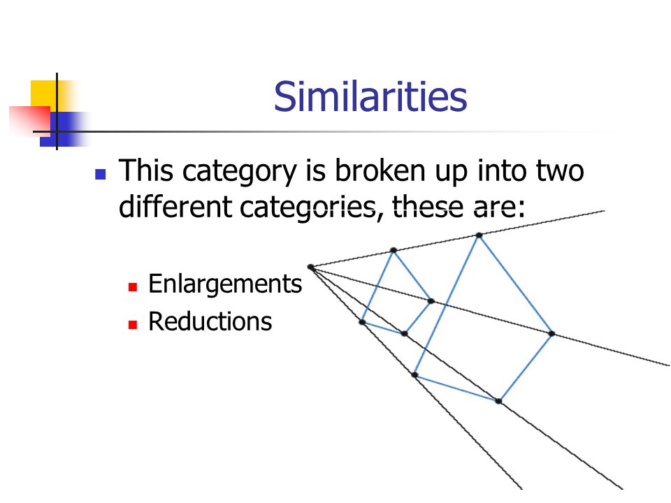 Similarities This category is broken up into two different categories, these are: Enlargements.